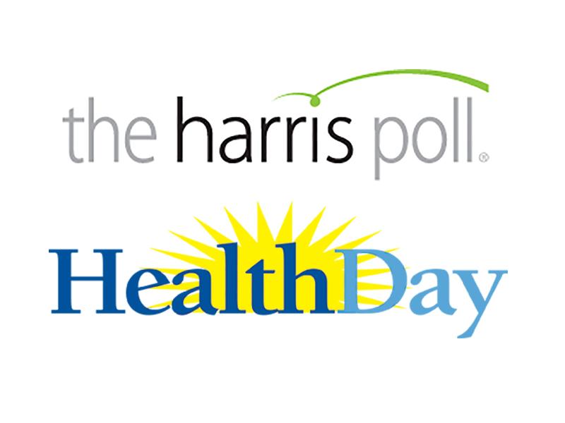 harris_poll